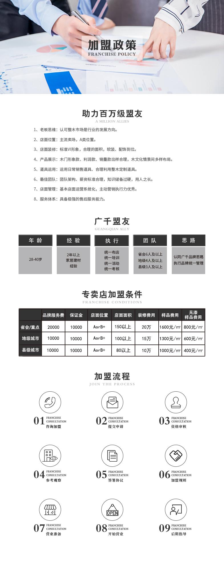 中国木门十大品牌招商